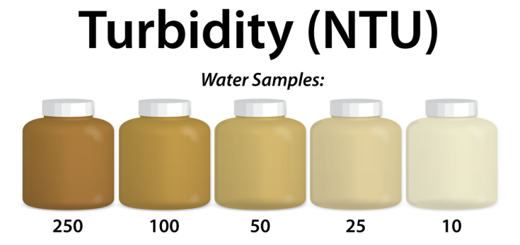 turbidity_chart_2